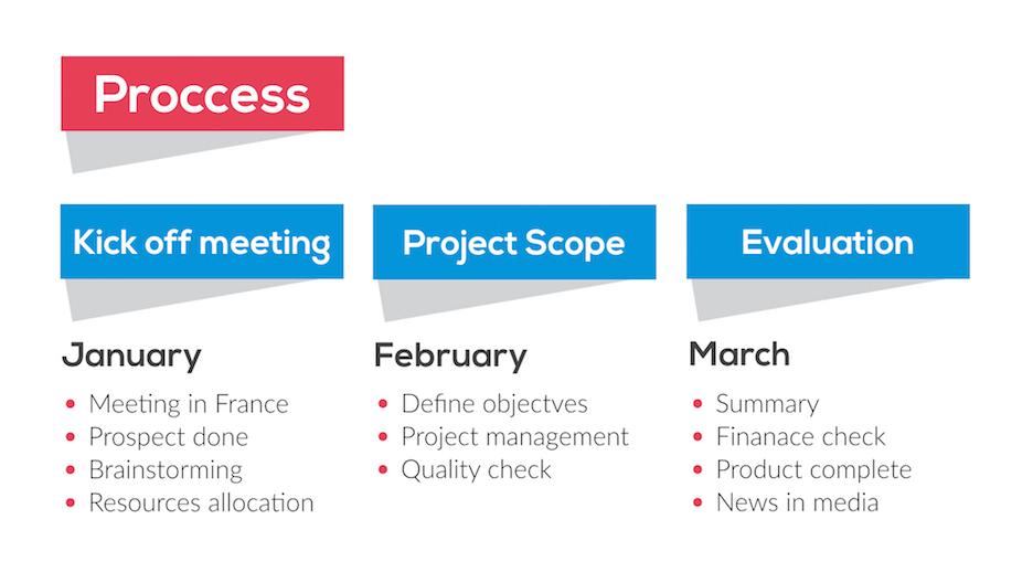Business-Flow-PowerPoint-Template_Screen-37