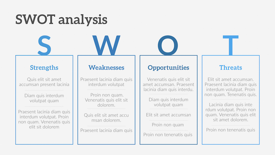 fresh and easy swot A swot analysis is an easy way to get yourself organized when developing an  actionable plan here's how to do one and why you should.