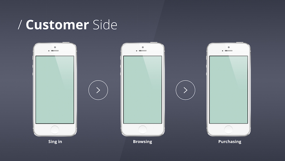 iPhone-App-Keynote-Template_Screen-5