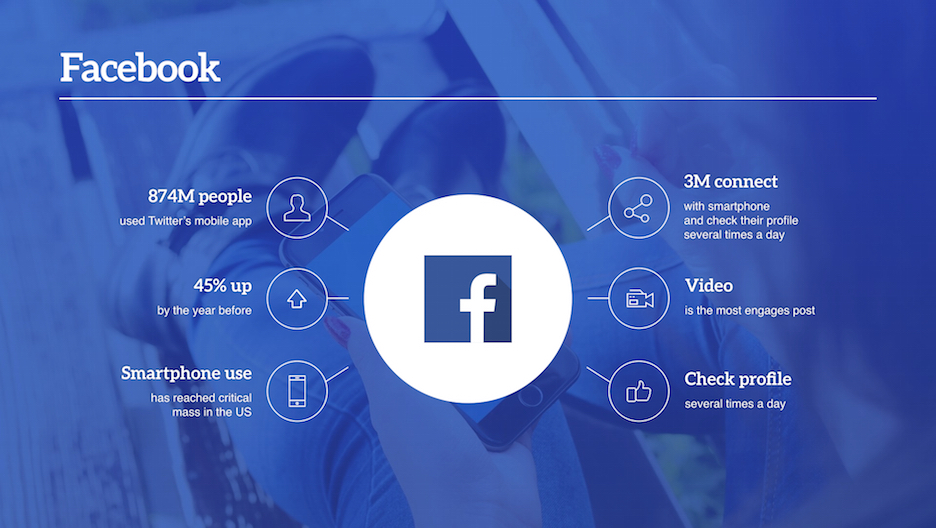 Social-Media-PowerPoint-Template_Screen-16