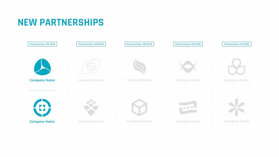 new partnerships 10 logotypes slide | startup investor update ppt template