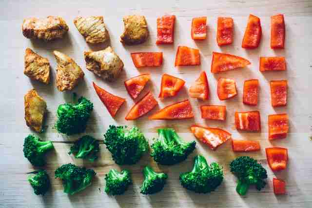 Paleo Diet – Is it Beneficial for Weight Loss?