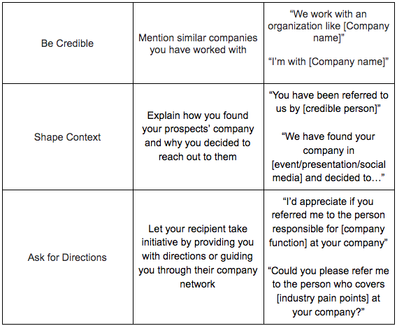 How to Craft a Compelling B2B Sales Email Template – Indie Hackers