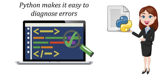 How to Detect Errors in Python?