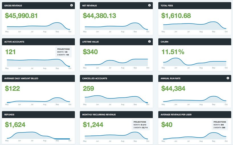 Screenshot of Baremetrics v1
