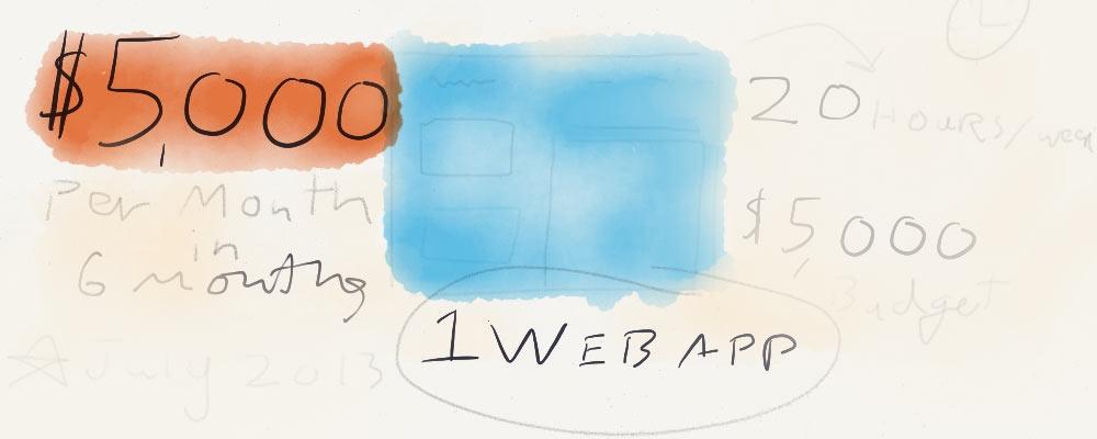 The Web App Challenge