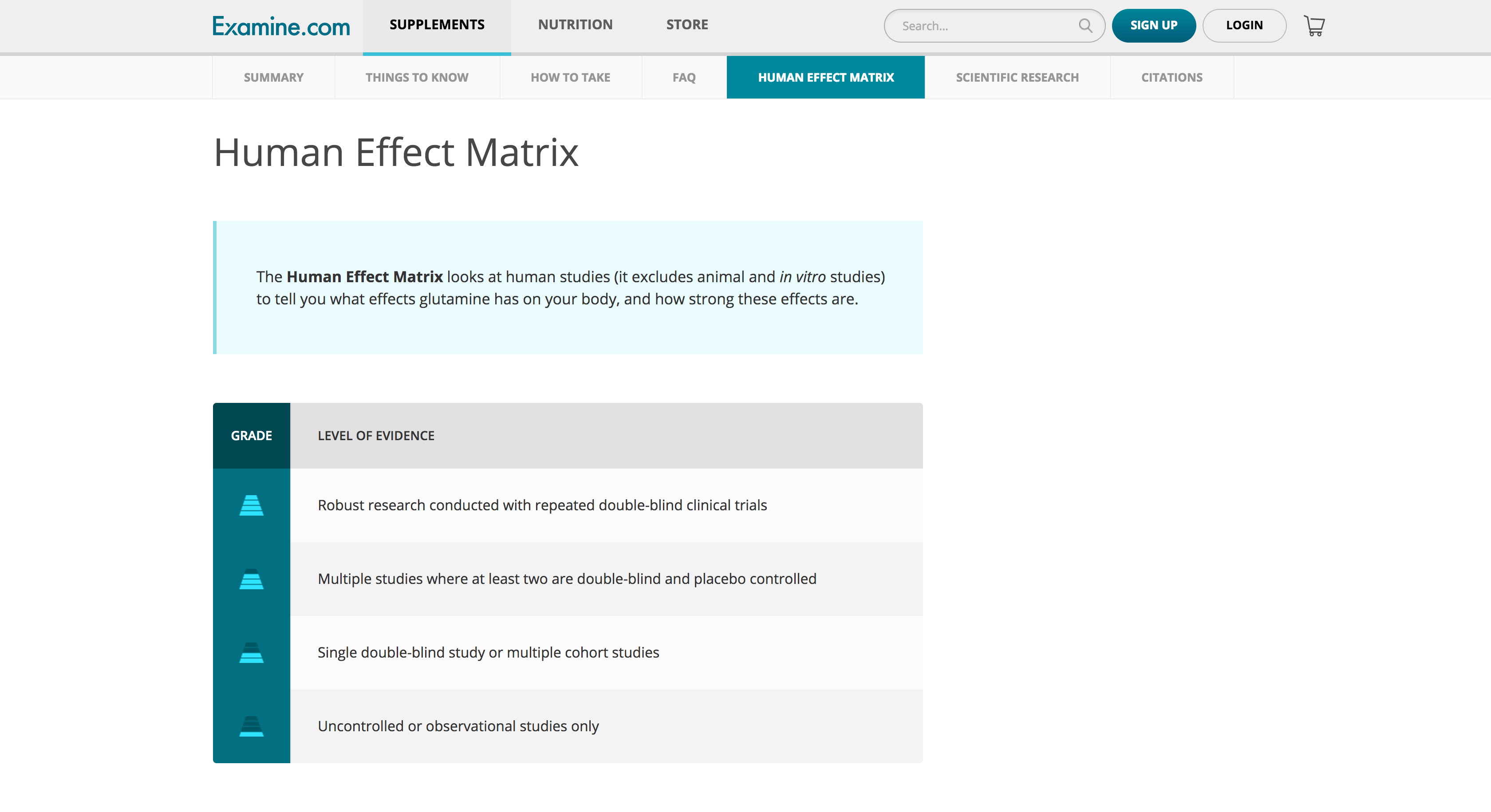 Human Effect Matrix