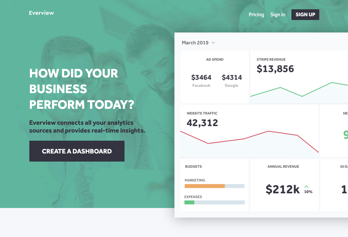 Everview dashboard