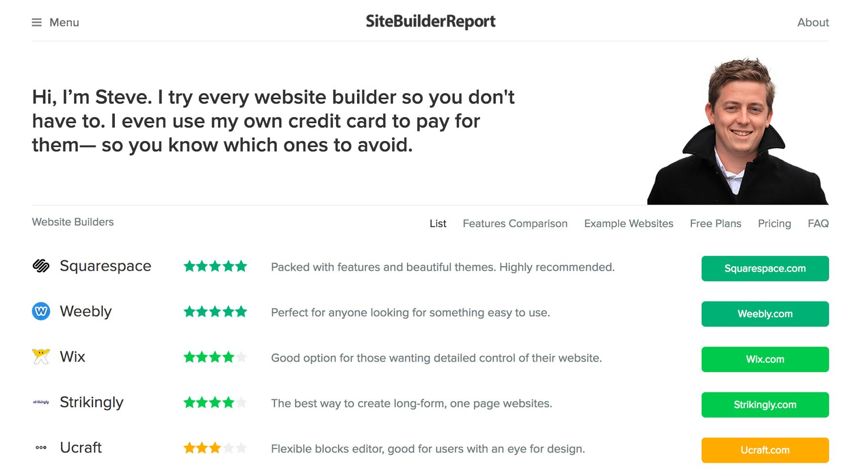 Site Builder Report's Homepage