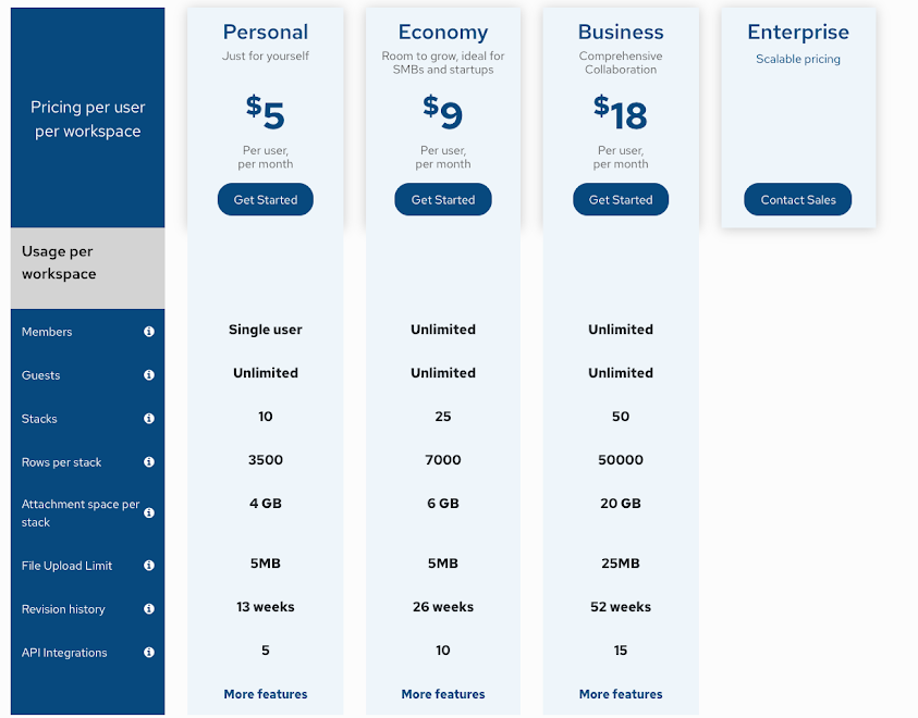 stackby pricing structure