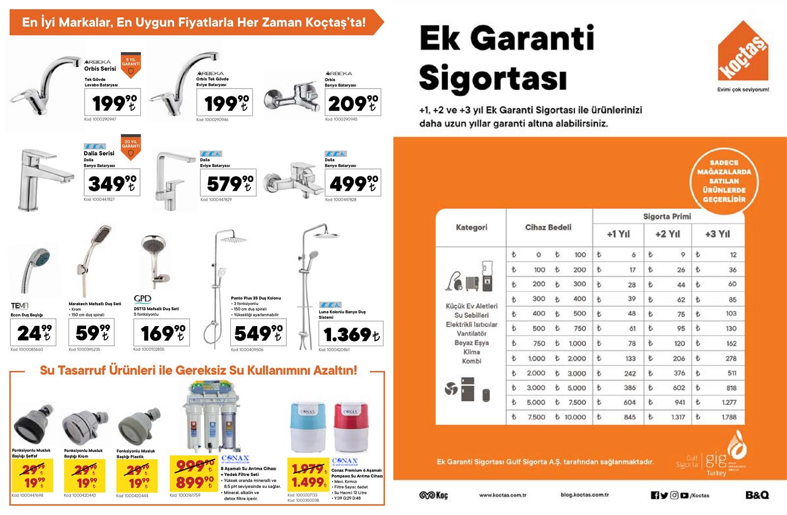 17.05.2021 Koçtaş broşürü 12. sayfa