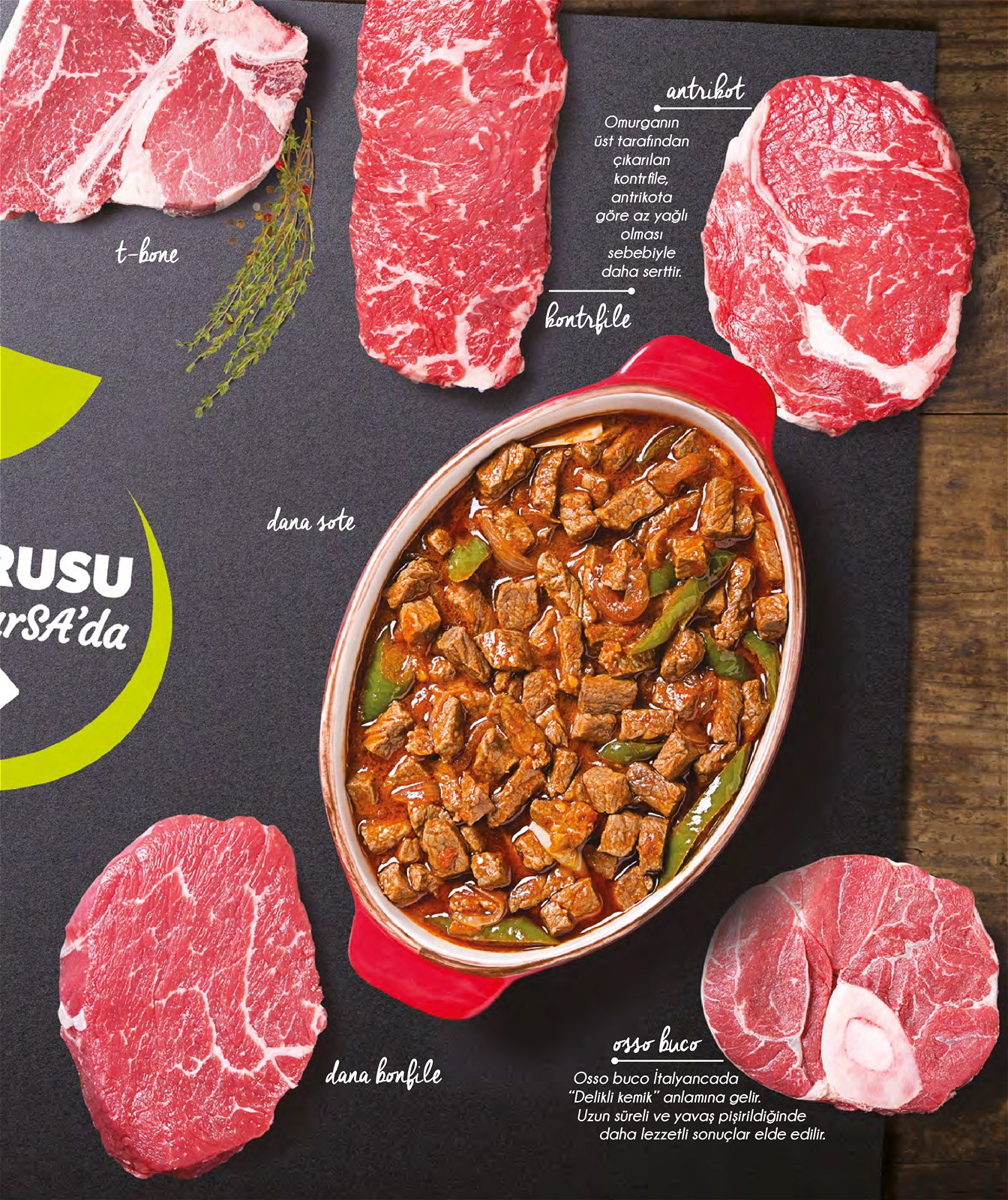 13.01.2021 CarrefourSA broşürü 7. sayfa