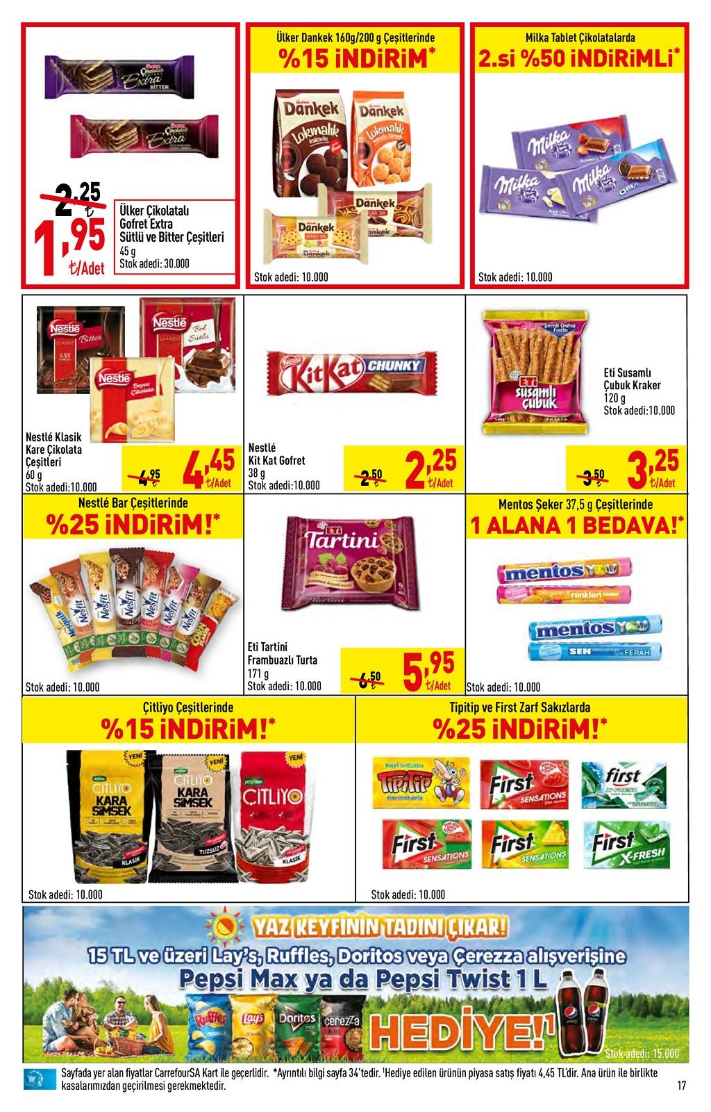 01.06.2021 CarrefourSA broşürü 17. sayfa