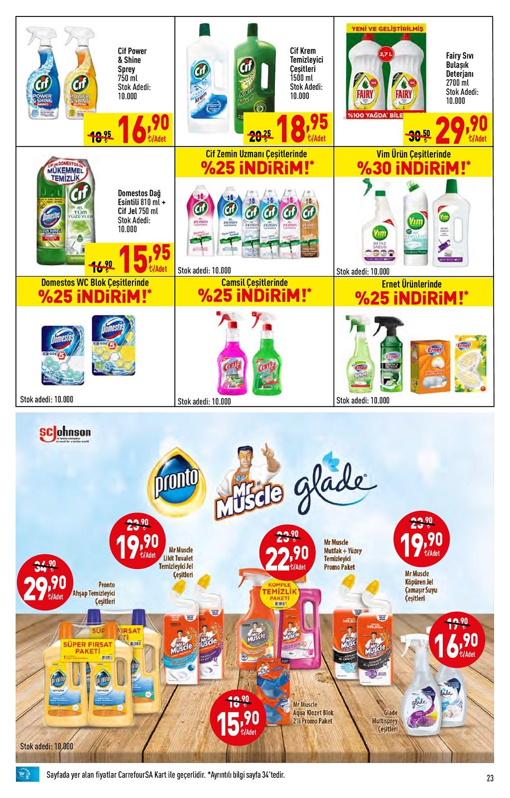 01.06.2021 CarrefourSA broşürü 23. sayfa