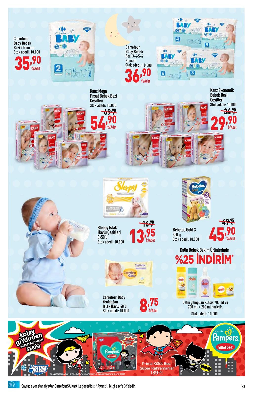 01.06.2021 CarrefourSA broşürü 33. sayfa
