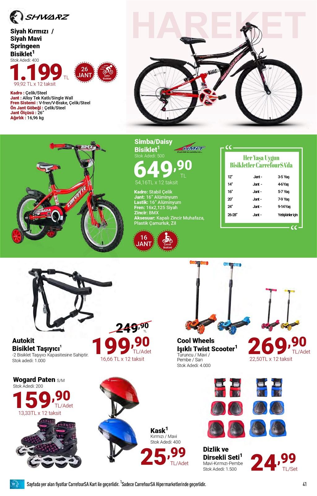 01.06.2021 CarrefourSA broşürü 41. sayfa