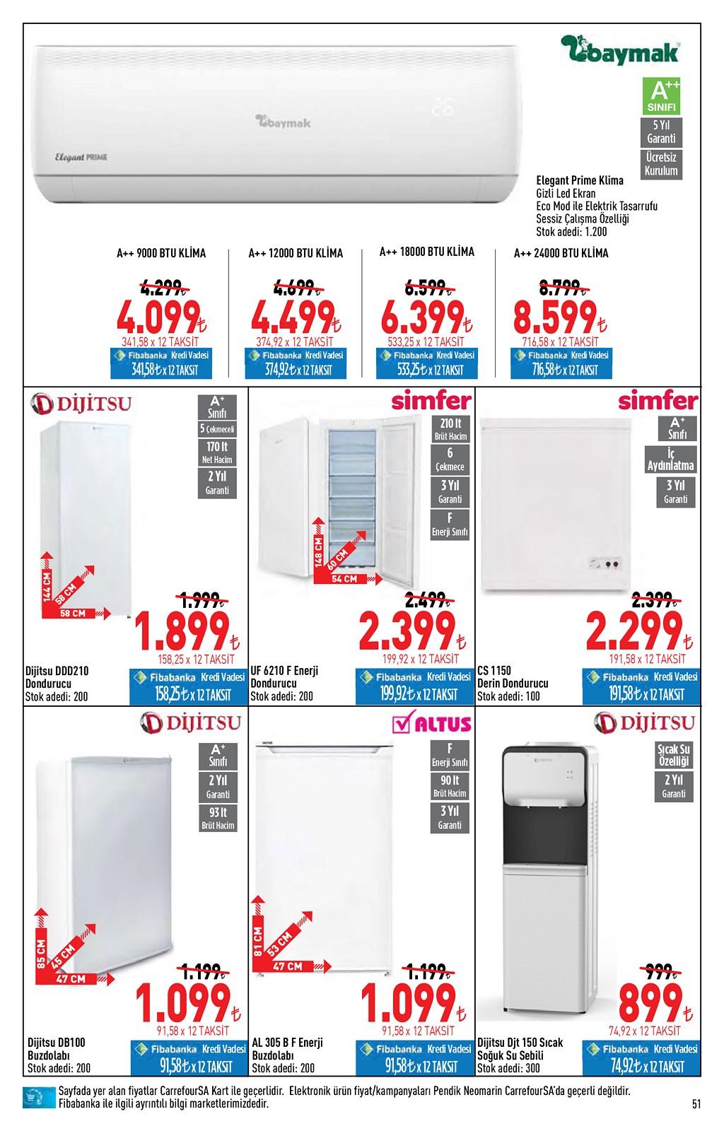 01.06.2021 CarrefourSA broşürü 51. sayfa