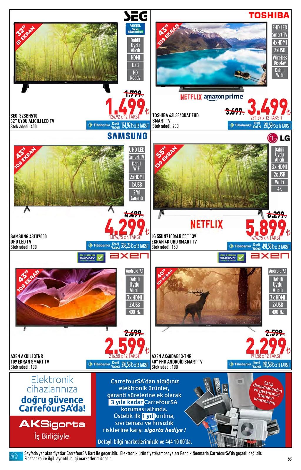 01.06.2021 CarrefourSA broşürü 53. sayfa