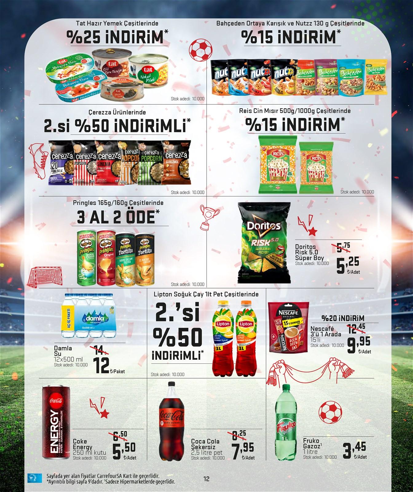 04.06.2021 CarrefourSA broşürü 12. sayfa