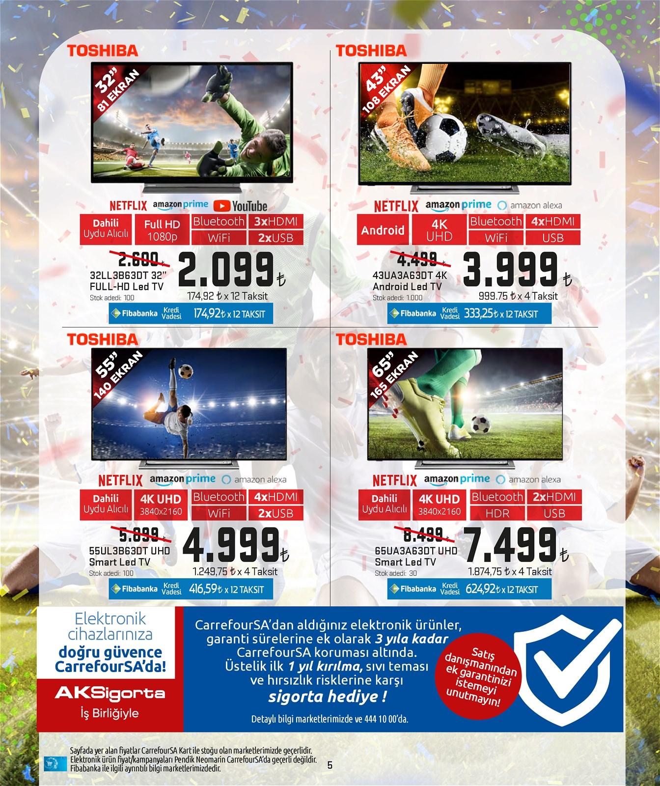04.06.2021 CarrefourSA broşürü 5. sayfa