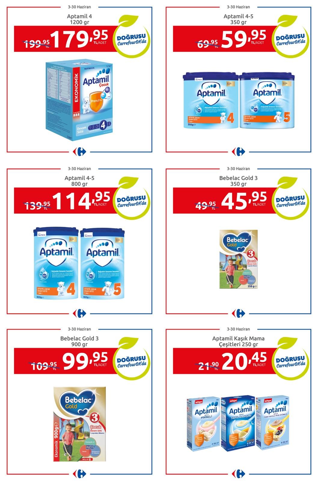 03.06.2021 CarrefourSA broşürü 1. sayfa