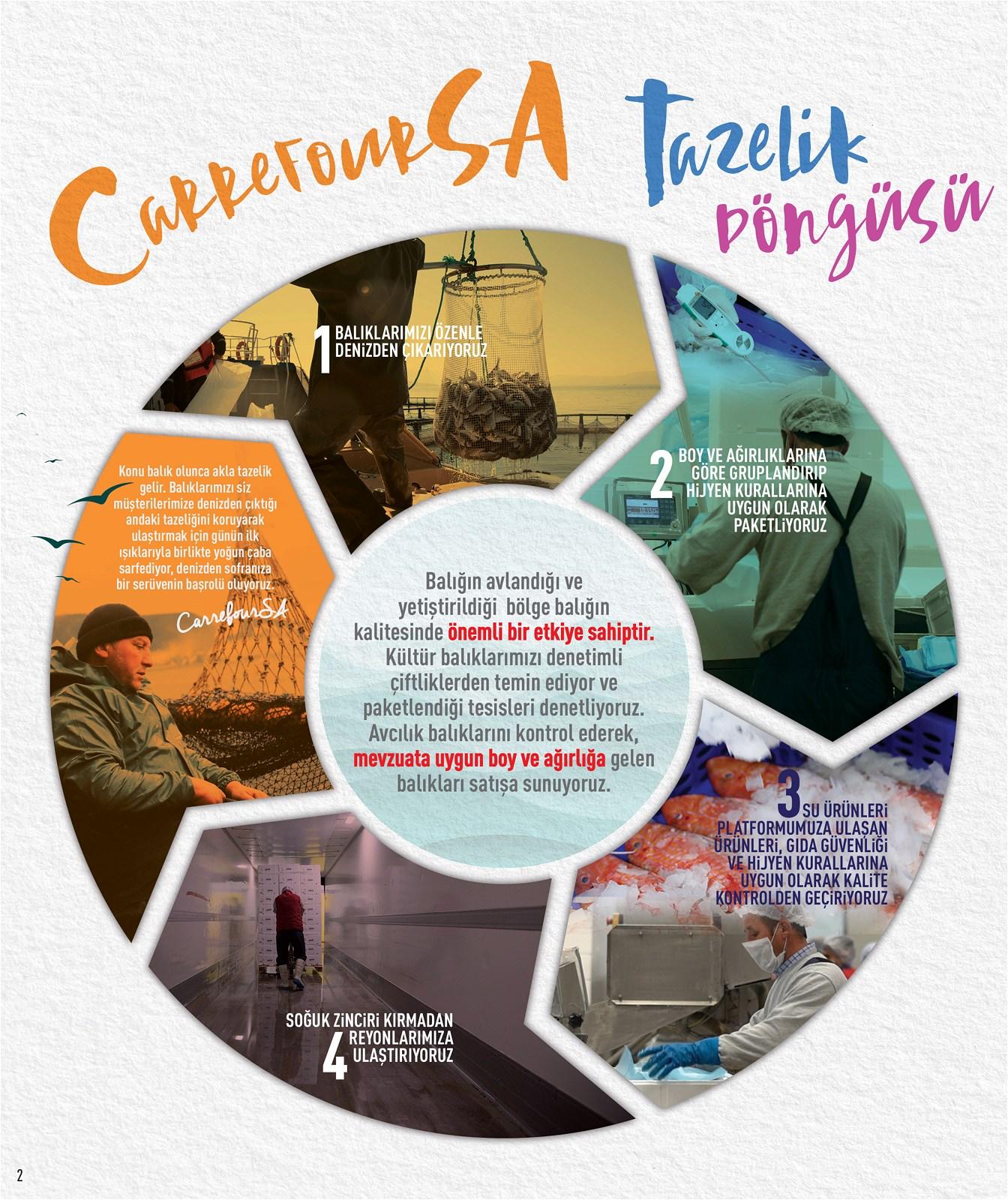 07.10.2021 CarrefourSA broşürü 2. sayfa