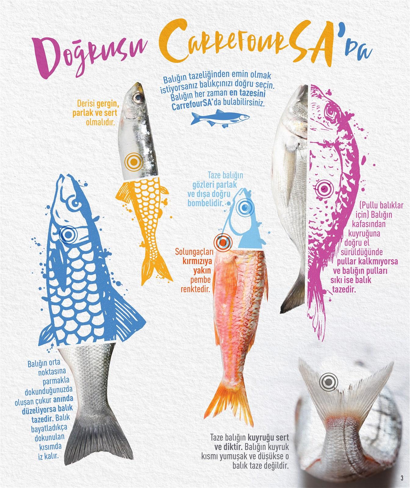 07.10.2021 CarrefourSA broşürü 3. sayfa