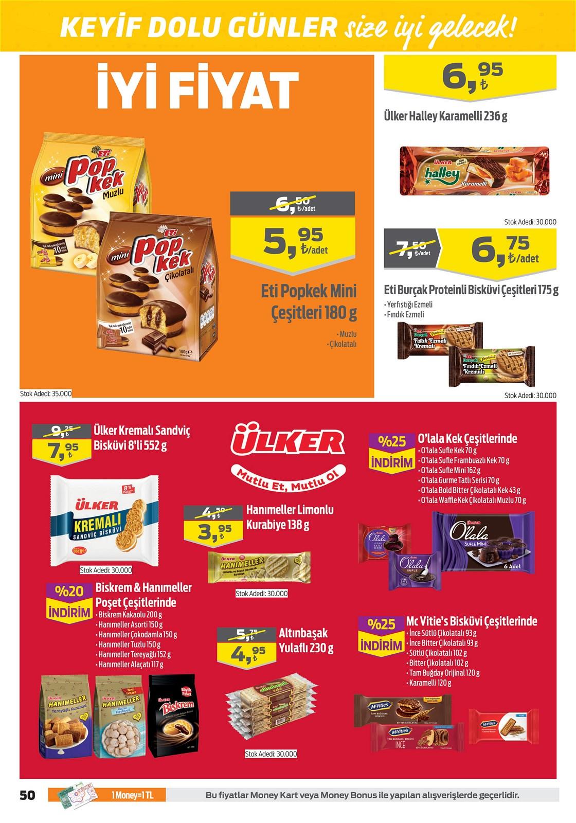 03.06.2021 Migros broşürü 50. sayfa