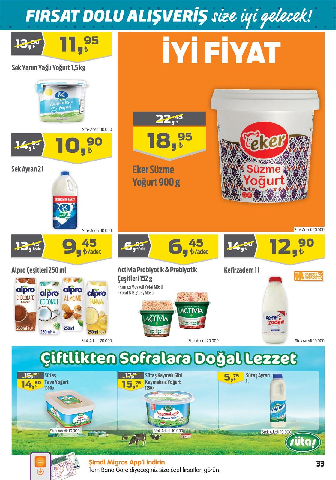 07.10.2021 Migros broşürü 33. sayfa