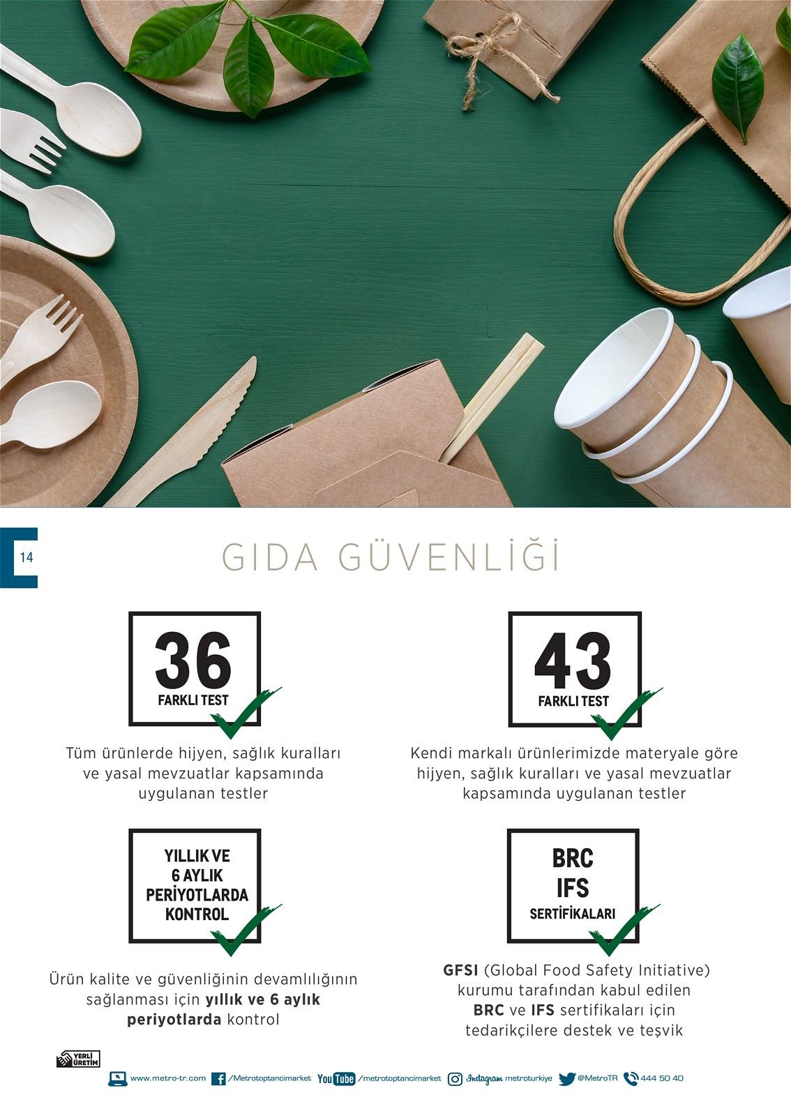 01.01.2021 Metro broşürü 14. sayfa