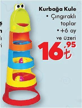 Gokidy Kurbağa Kule  image