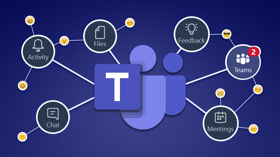 Microsoft Teams: The Unified Communication Platform