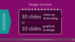 Slide Design Services Voucher $300