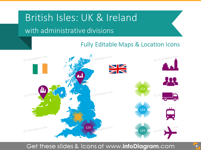 British Isles Map UK Ireland with Counties (PPT editable)