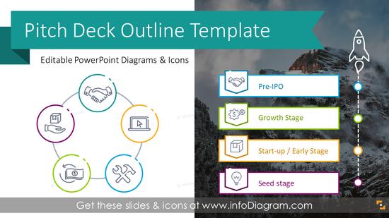Elegant Outline Pitch Deck Presentation (PPT Template)