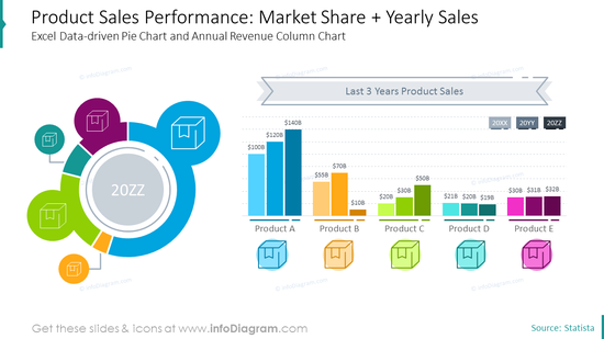 product-sales-graph-report-presentation-annual-performance-analysis-excel-…