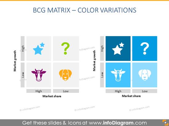 Color Variations of BCG Matrix