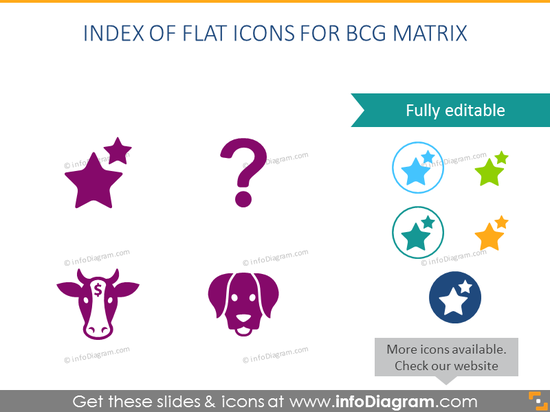 Flat Icons Index: BCG model