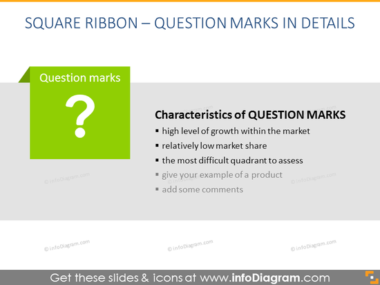 BCG Matrix - Question Marks in Details