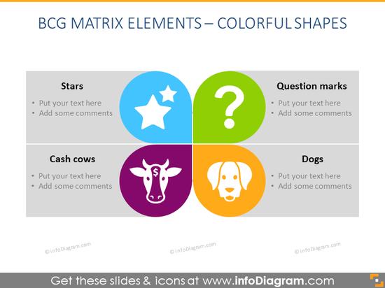 BCG Matrix Elements: Colorful Shapes