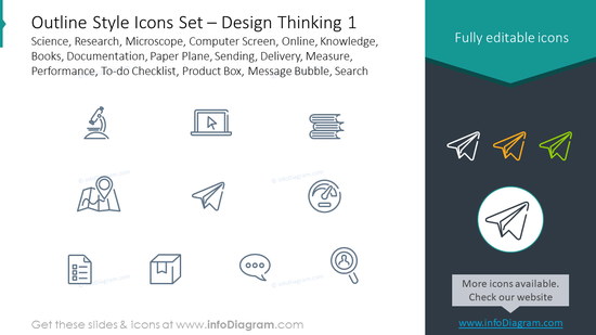 Outline icons set: design thinking 1Science, research, microscope