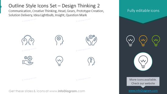 Outline icons set: design thinking, communication, creative thinking