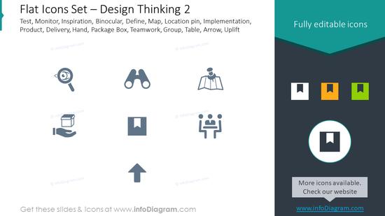 Flat icons set: design thinking, test, monitor, inspiration, binocular