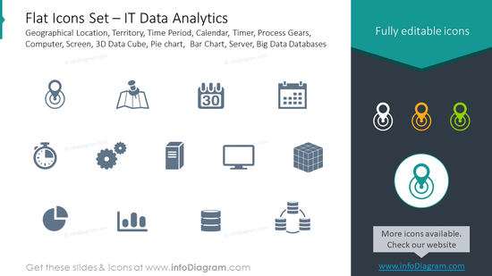 Flat icons set: IT data Aanalytics, geographical location, territory
