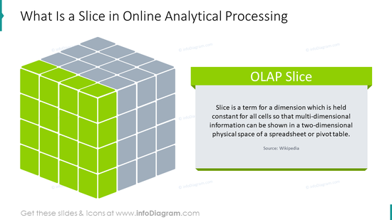 OLAP slice definition graphics