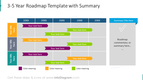 Example of 3-5 year roadmap template with a summary