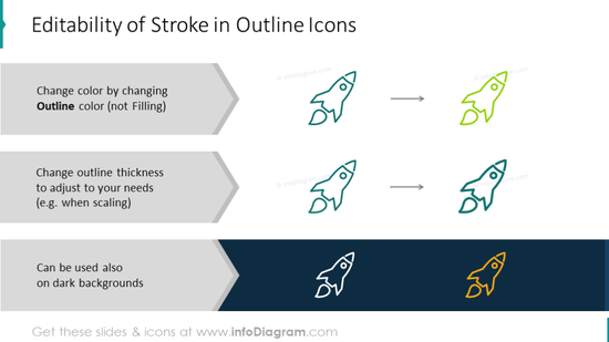 Editability of Stroke in Outline Icons