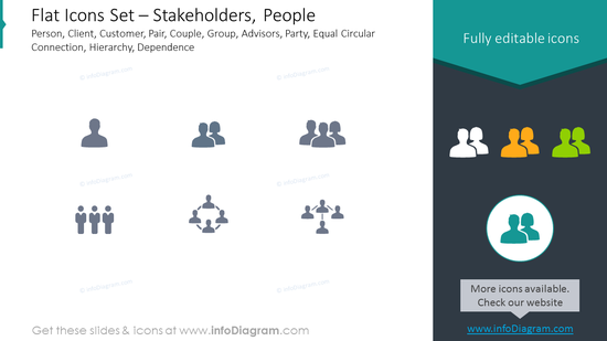 Flat icons set: person, client, customer, group, advisors