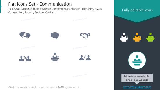 Flat icons set:talk, chat, dialogue, bubble speech,