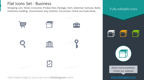 Flat icons set: shopping cart, retail, consumer, product box